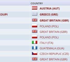 Marta Pawlikowska w czołówce światowego rankingu WAKO
